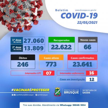 Covid-19: Confira o boletim epidemiológico deste sábado ...